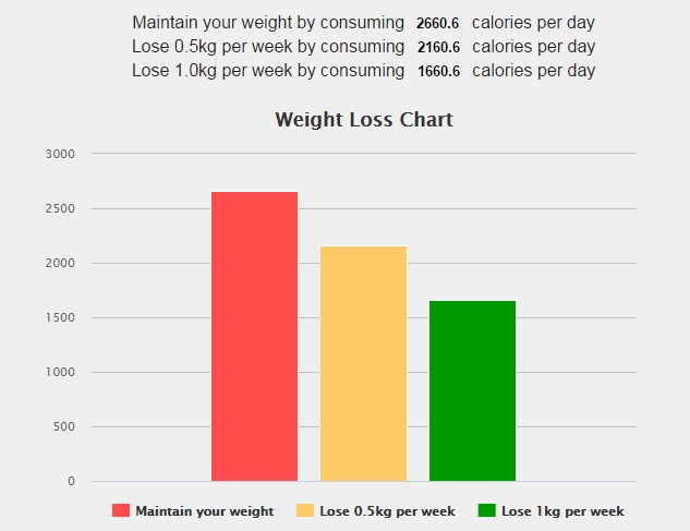 most effective weight loss pills philippines map